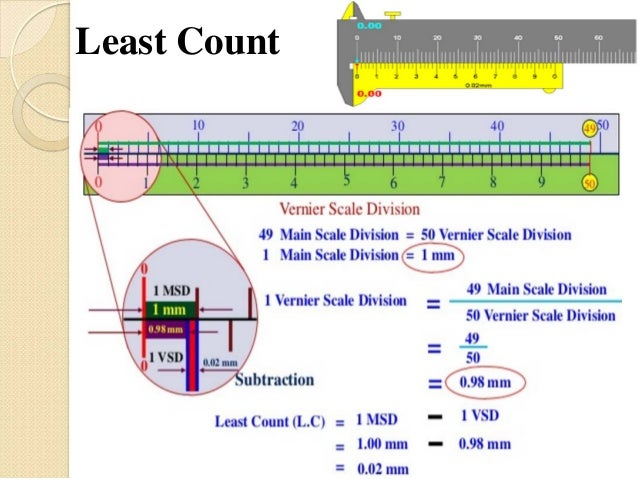 least count 4 what is the least count of optical bevel protractor 5 what is a sine bar 6 from egn 3331 at fgcu.