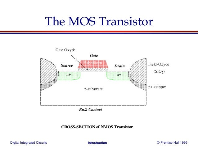 digital integrated circuits prentice hall 1995introduction nmos transistor structure 37