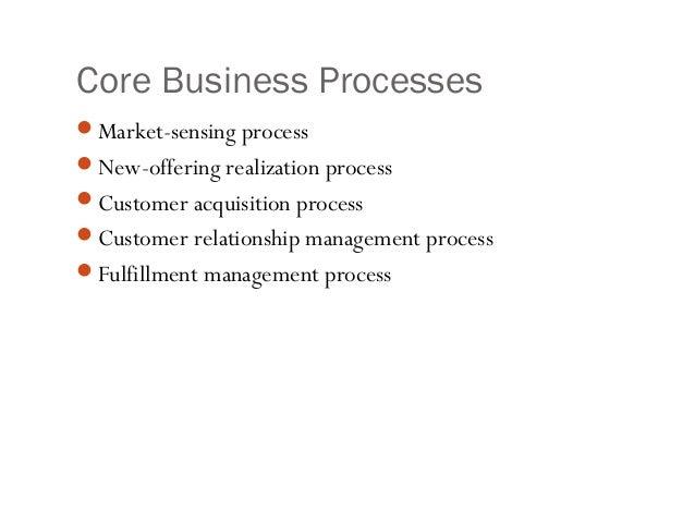Core Business Processes Market-sensing process New-offering realization process Customer acquisition process Customer ...
