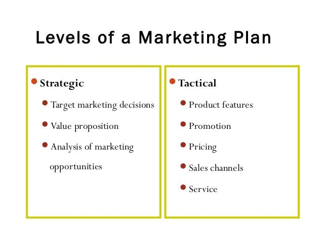 Levels of a Marketing Plan Strategic Target marketing decisions Value proposition Analysis of marketing opportunities ...