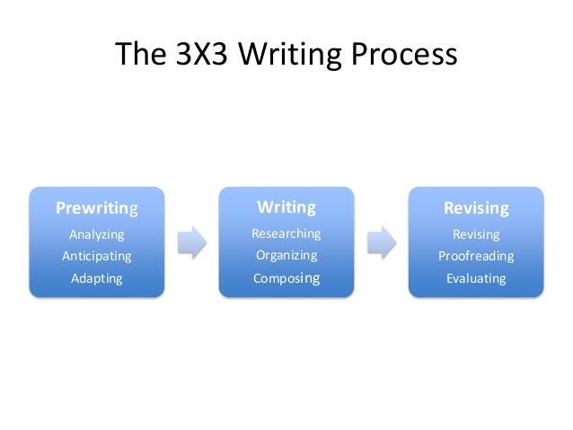 Writing an Essay - PowerPoint PPT Presentation