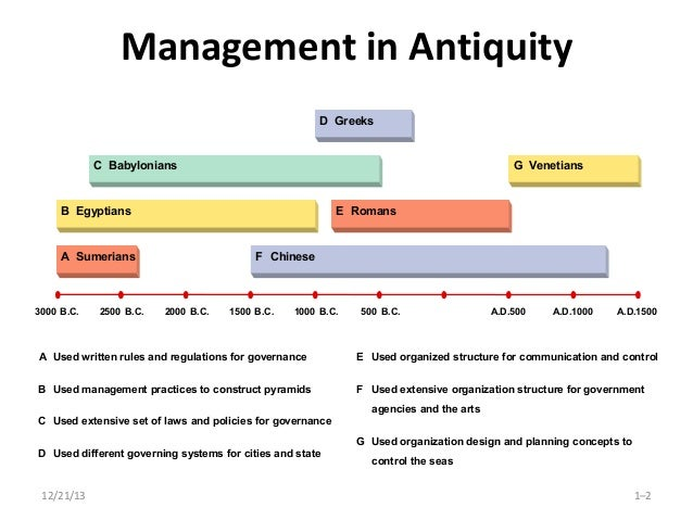 chapter 2 management Chapter 2 project management abstract this chapter defines project management and project manager and discusses the skills a project manager should possess it also explains the purpose and basic clauses.