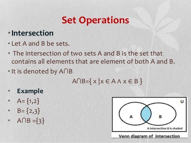 Set Operations In Discrete Mathematics