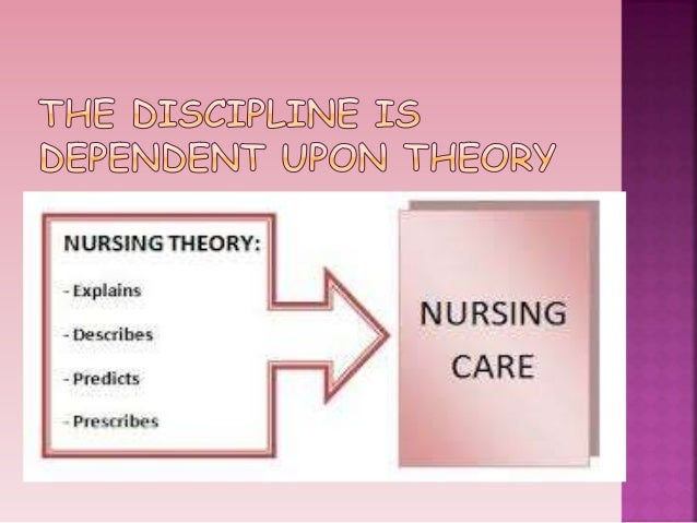 the importance of theory in nursing A blogpost that promotes why nursing theory-guided nursing practice is important  and helps answer the question, what guides nursing.