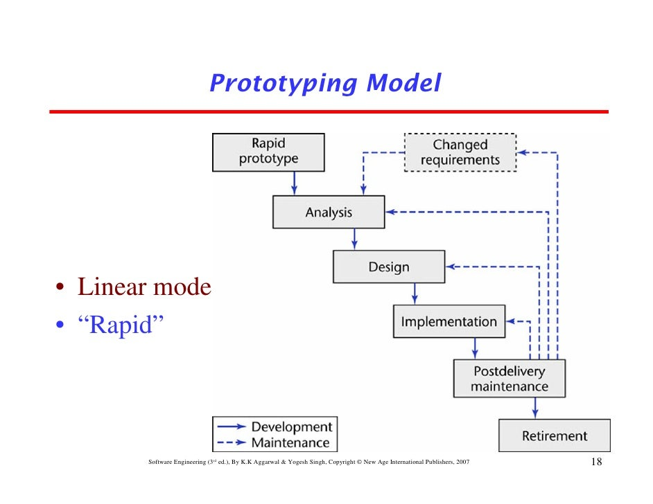 prototype model in software engineering In prototype model, first a prototype is developed prototype can be a sample software or some proof of concept(poc) and then it is presented to the customer if.