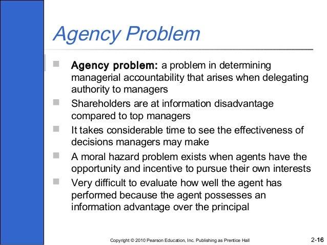 Agency Bond