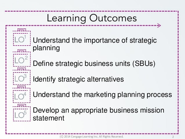 Chapter 2 Strategic Planning for Competitive Advantage 2014