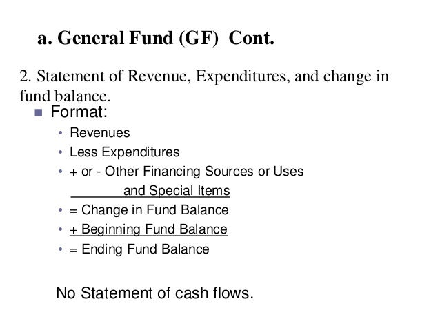 a. General Fund (GF) Cont. 2. Statement of Revenue, Expenditures, and change in fund balance.  Format:  Revenues  Less ...