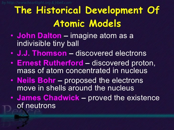 a history of the discovery and development of the atom History of the atom project series of newpaper articles the ongoing discovery of the atom to atomic development.