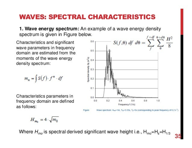 Chapter 2 wave and tides with examples waves frequency domain analysis 34 35 publicscrutiny Gallery