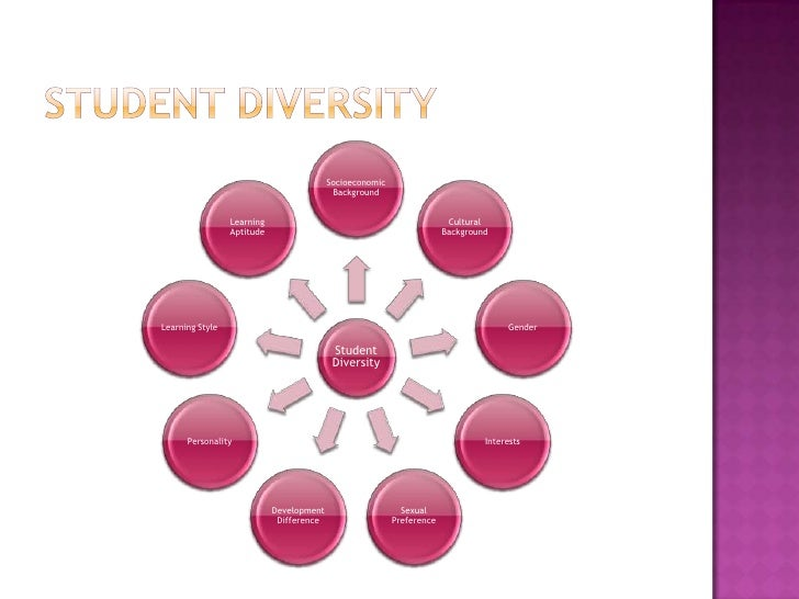 student diversity We have many current and forming student organizations that you may want to join for more information, scroll to the top and click learn more.