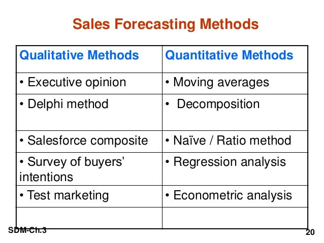 associative forecasting model sales of A statistical technique for making projections about the future which uses numerical facts and prior experience to predict upcoming eventsthe two main types of quantitative forecasting used.