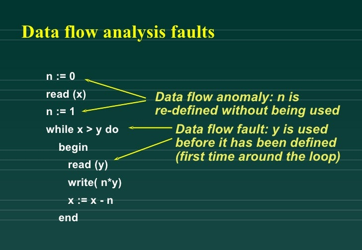 What does data flow analysis study? - ProProfs
