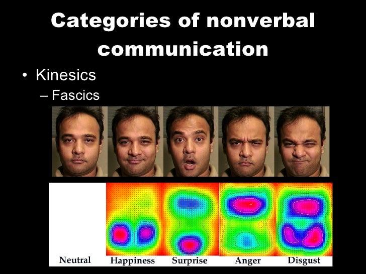 Categories of nonverbal communication <ul><li>Kinesics </li></ul><ul><ul><li>Fascics </li></ul></ul>