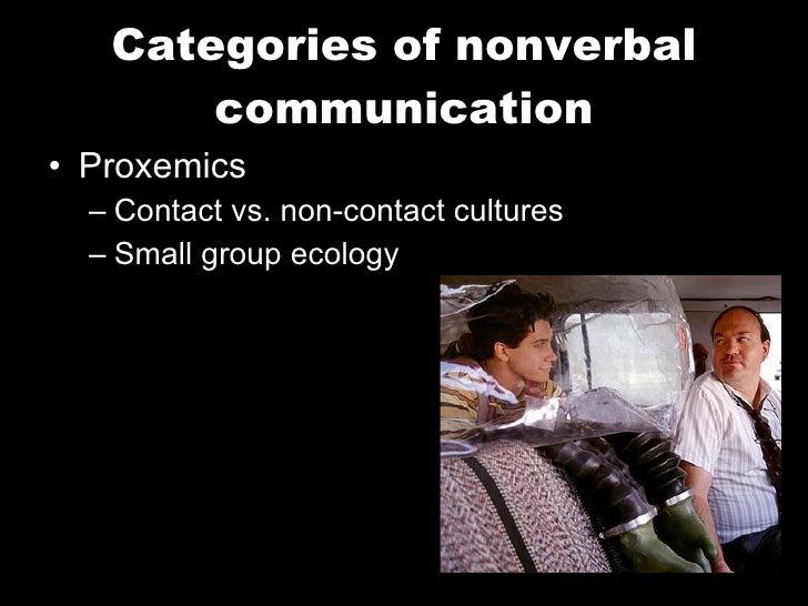 Categories of nonverbal communication <ul><li>Proxemics </li></ul><ul><ul><li>Contact vs. non-contact cultures </li></ul><...