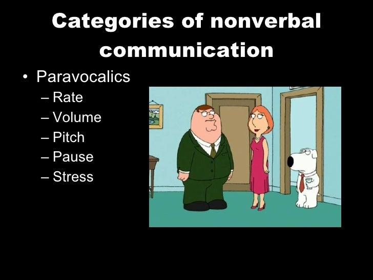 Categories of nonverbal communication <ul><li>Paravocalics </li></ul><ul><ul><li>Rate </li></ul></ul><ul><ul><li>Volume </...