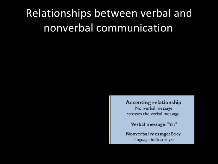 Relationships between verbal and nonverbal communication