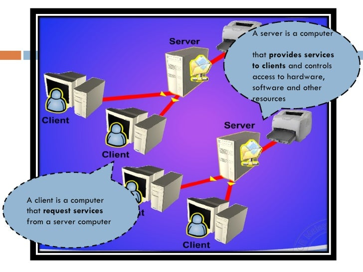 The Differences between Client/Server           and Peer-to-Peer       Client/Server                         Peer-to-Peer1...