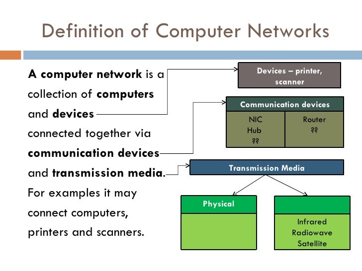 basics of computer networks Computer networks tutorial for beginners is good for absolute beginners to understand the basics of computer networks, its various types and the osi model course structure → computer networks overview uses of computer networks line configuration types of network topology transmission modes.