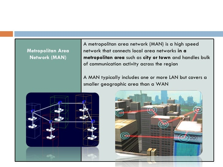 Differentiate between the types of           Computer Networks  Different       LAN               MAN               WAN   ...