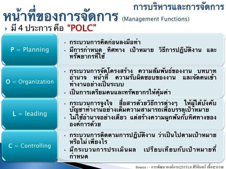 polc framework Apply 4 management skills polc in your daily activities by sharingiscaringthencaringisloving in education, management, and apply polc in daily activities.