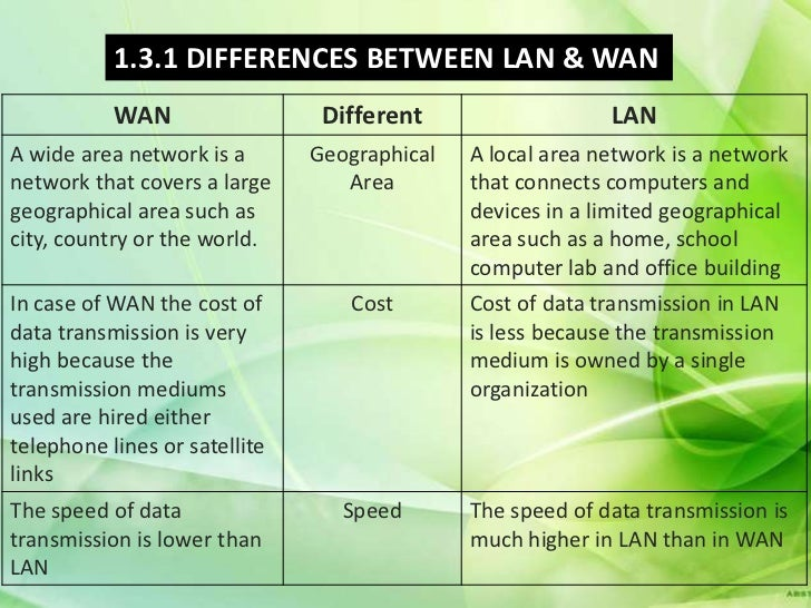 difference between lan and wan pdf