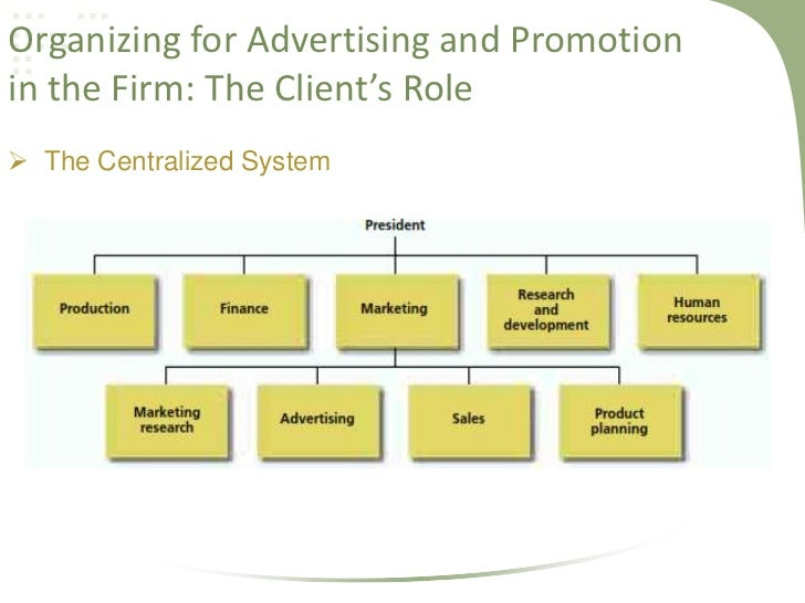the role of advertising agencies in The advertising agency's role in marketing communications demand creation by barbara a pellow gannett distinguished professor, school of print media.