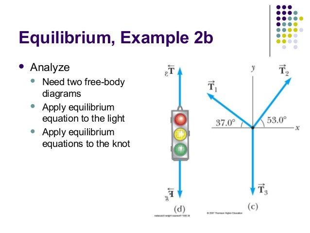 chapter3 newtons laws in motion 29 638?cb=1383697481 chapter3 newton's laws in motion light body diagram at bakdesigns.co