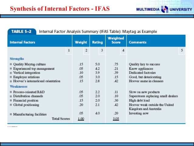 environmental analysis internal and external scans ifas and efas jetblue airlines Strategic analysis of jetblue airways kshitij mshrivastava  pest analysis ( environmental scan)(+) enabling factors political(-) disabling  summaryof  external analysis: environment• factors such as tourism & global.