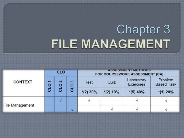 1. Explain file management in operating system