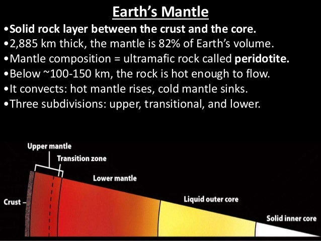Chapter 3: the composition and structure of the earth