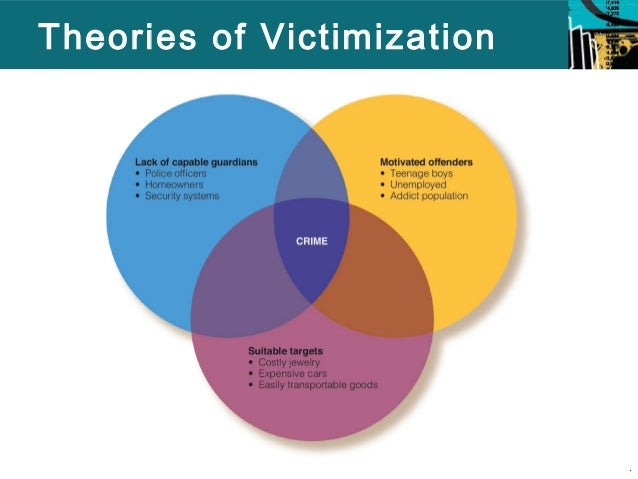 an overview of the victimization theories victim precipitation theory lifestyle theory deviant place These theories discuss how victims and victimization are key focuses in the study of crime they all share many of the same assumptions and strengths dealing with crime and its victims the four theories are victim precipitation, lifestyle, deviant place, and routine activities victim precipitation theory assumes victims trigger criminal acts by their provocative behavior.