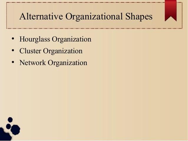 Alternative Organizational Shapes  ● Hourglass Organization  ● Cluster Organization  ● Network Organization