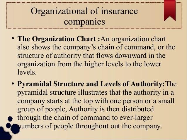 Organizational of insurance  companies  ● The Organization Chart :An organization chart  also shows the company's chain of...