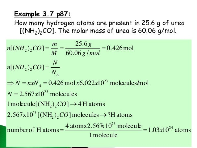 What is the molar mass of urea?
