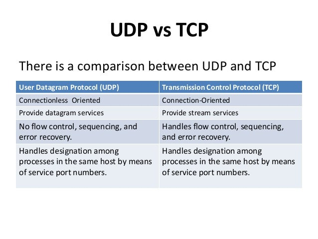 Chapter 3 : User Datagram Protocol (UDP)