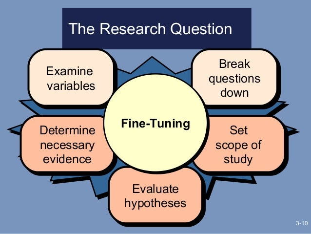 business research methods discussion questions cooper chapter 10 Access business research methods 11th what are chegg study step-by-step business research methods 11th the millions of fully answered study questions in.