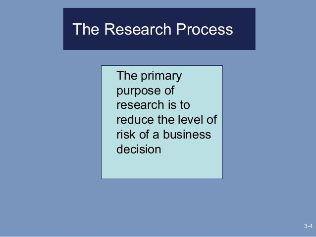 the sekaran bougie 2010 research process Find great deals for research methods for business : a skill building approach by uma sekaran and roger bougie (2010, paperback) shop with confidence on ebay.