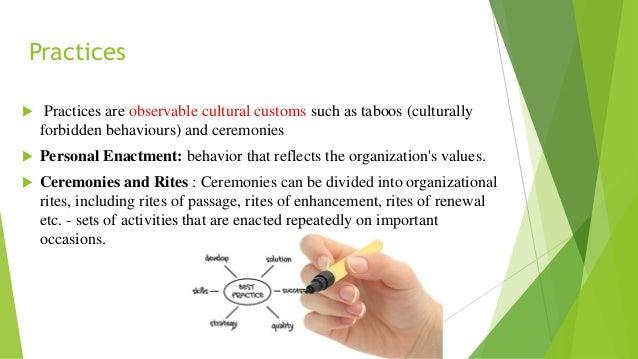 Organisational culture and change management Slide 12