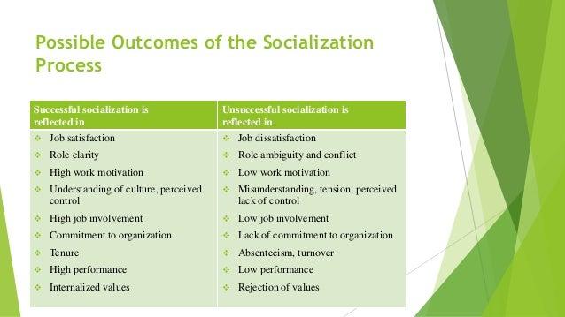 Organisational culture and change management Slide 27