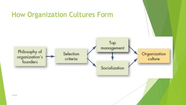 16–29 Creating An Ethical Organizational Culture  Characteristics of Organizations that Develop High Ethical Standards  ...