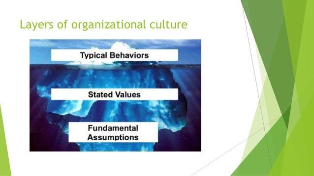 Organisational culture and change management Slide 9