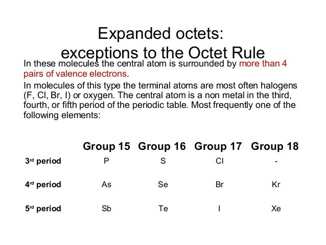 Expanded octet periodic table
