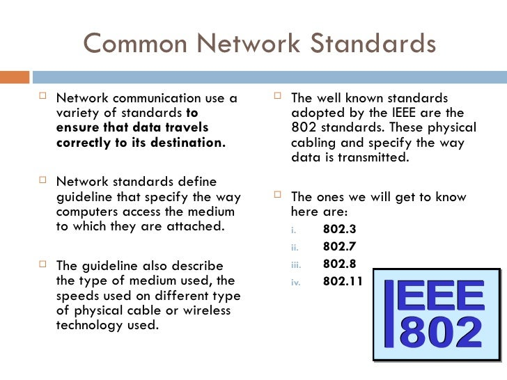 Network standard for Ieee definition