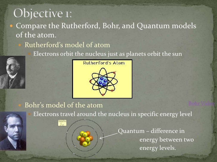 Applied Chapter Electron Configuration on Electron Energy Levels Bohr Model