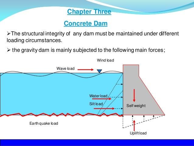 Dam Diagram Of Wave Diy Wiring Diagrams