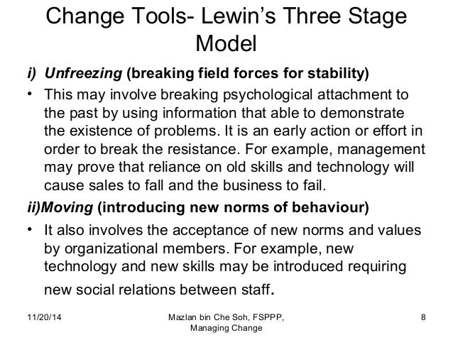 clinical report on lewins field change theory Change theory can be applied to any field of  theory applied to informatics-lewin's change theory   .