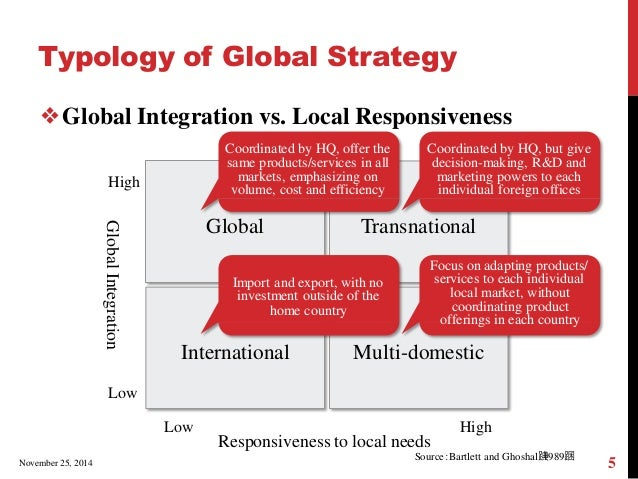 adapting international marketing program to foreign markets Student thesis level: master program in  and adapt to the differences in foreign markets,  international marketing strategy in a foreign.