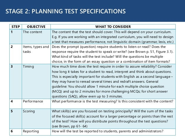 constructing essay tests Tips on writing the essay-type examination the well-organized, neat-appearing individual will usually get the nod over another equally capable person who is disorganized and careless in appearance although other factors are involved, the analogy to examination writing is a skill.