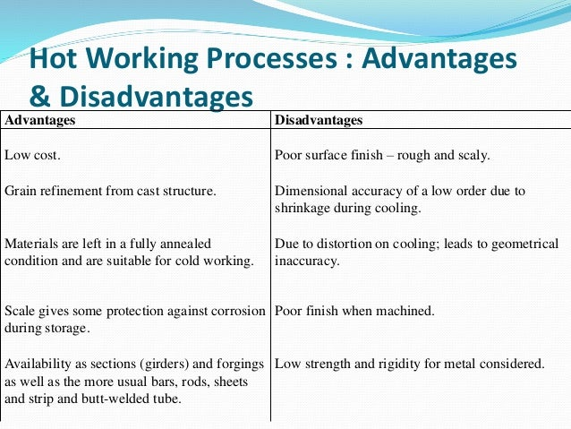 advantages and disadvantages of normalisation Normalization in dbms: anomalies, advantages, disadvantages: at a basic level , normalization is the simplification of any bulk quantity to an optimum value.